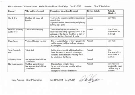 child protection risk assessment template child protection risk assessment template