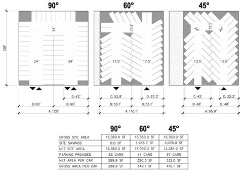 parking garage design standards parking garage design layouts dimensions images