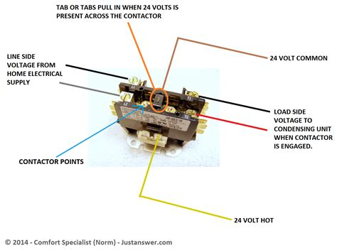 related keywords suggestions for hvac contactor wiring