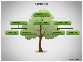 powerpoint genealogy template family tree powerpoint templates family tree ppt