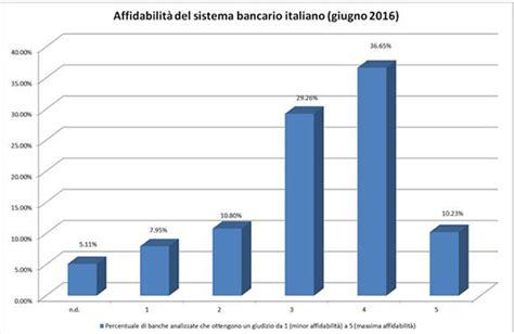 le banche italiane continuano a fallire quali le pi 249