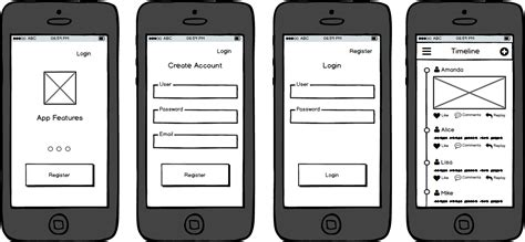 iphone app wireframe template the 5 best free wireframe tools for mobile apps you can t