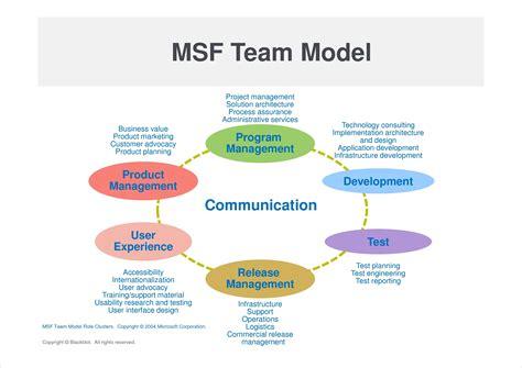 Costco Marketing Strategy Term Paper by Costco Marketing Strategy Term Paper Mayfield Heights