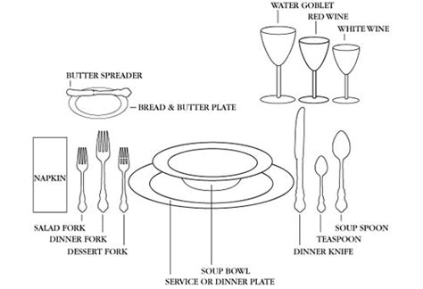 formal dinner table setting dining table dining table setting etiquette