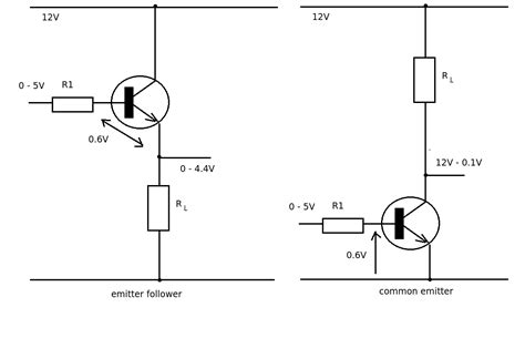 transistor voltage transistors does the voltage on base limit the voltage on emitter electrical engineering