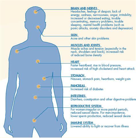 Human Physiology: Stress
