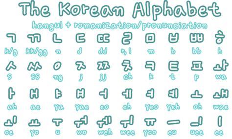 Letter Korean Show Korean Alphabet