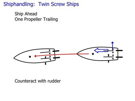 ship handling ship handling