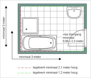afmetingen wc deur breedte toilet in badkamer fotogalerie maken foto aan
