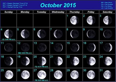 printable monthly calendar with moon phases 2015 lunar moon calendar page 2 new calendar template site