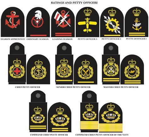 royal marines officer insignia royal marine ranks and badges marine world