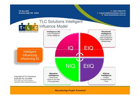 tlc engineering solutions tlc engineering solutions tlc solutions influencing