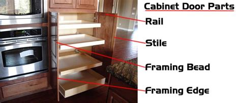 Kitchen Cabinet Parts Terminology Dc Drawers Blog Parts Of A Cabinet Door