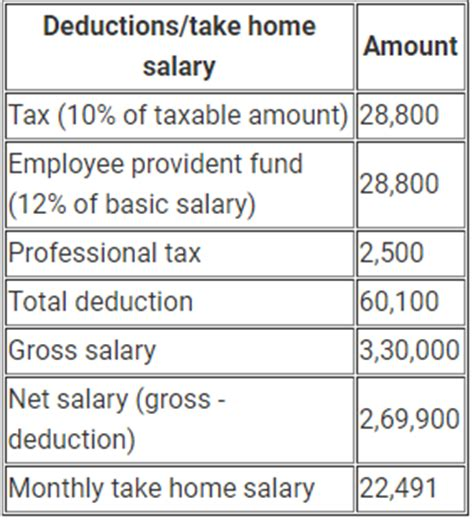 how to calculate basic salary in income tax howsto co