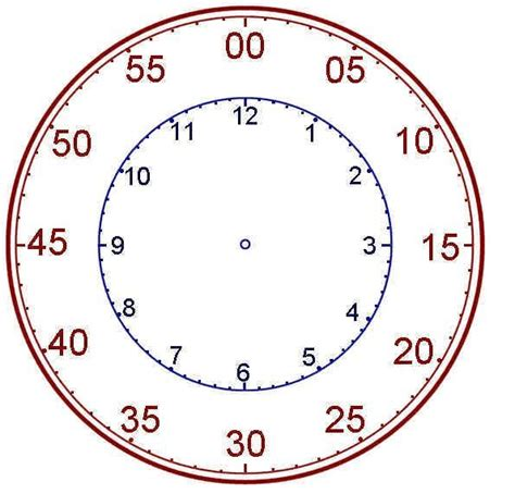 printable clock template with minutes blank clock face template