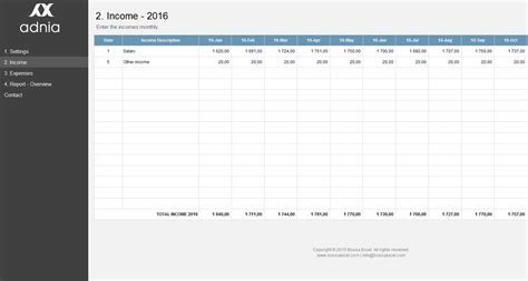 simple personal budget excel template business budget