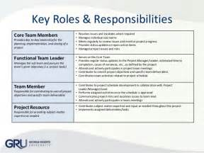 Team Member Description by Organization Chart Project Responsibilities