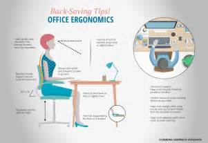 Office Ergonomics Want To Better Posture Broadway At Burrard