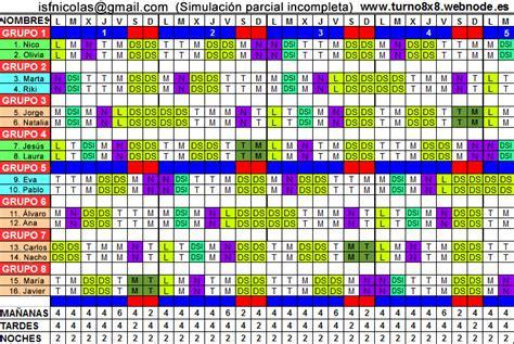Calendario 5 Turnos Antiestres Turno 8x8