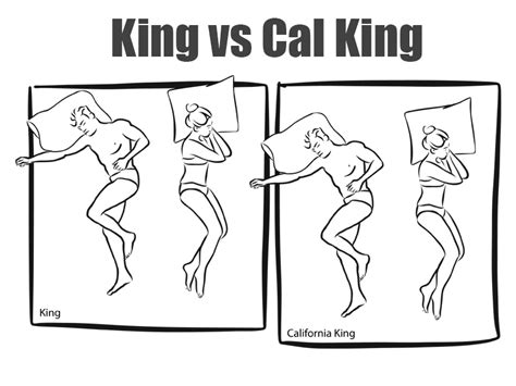 Difference Between California King And King Bed by King Size Bed Dimensions Measurements California King