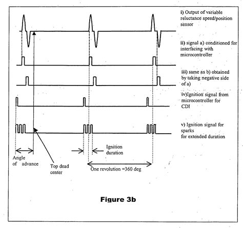 capacitor discharge ignition cdi patent ep1298320a2 capacitor discharge ignition cdi system patents