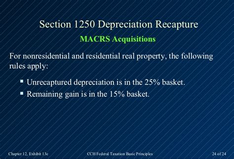is land section 1250 property 2013 cch basic principles ch12
