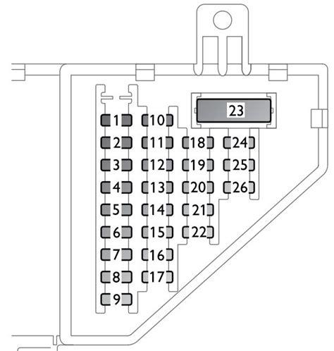 renault megane 2001 fuse box diagram renault clio fuse box