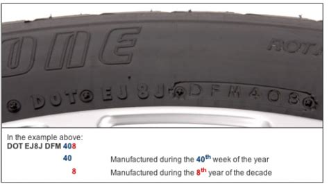 Car Tire Year Code Are Your New Tires Really 6 Year Ticking Time Bombs