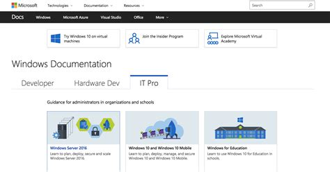 the product is docs writing technical documentation in a product development books windows technical documentation migrated to docs microsoft