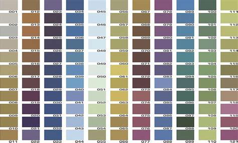 titanium color titanium anodizing color chart search