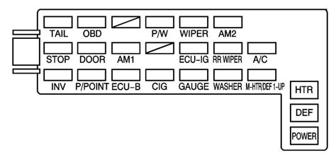Pontiac Vibe 2005 2008 Fuse Box Diagram Auto Genius