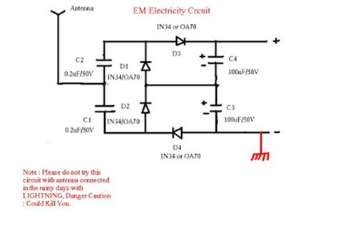 Tesla Free Electricity From The Air Antenna Handbook Free Electricity From Air