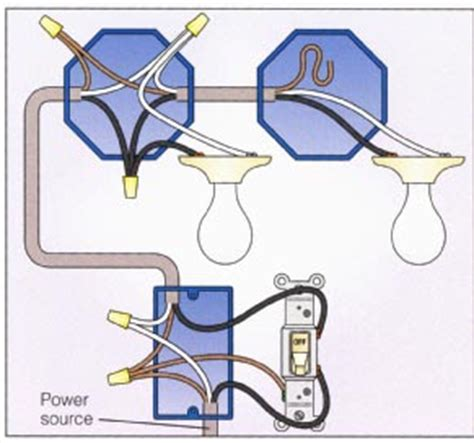 wiring diagram for car power coming switch lights series