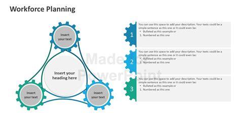 workforce planning template free workforce planning editable powerpoint slides