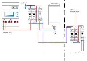 brancher deux chauffe eau 233 lectriques disjoncteurs et