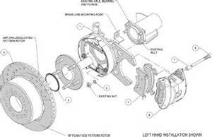 Jeep Wrangler Brake System Diagram Wilwood High Performance Disc Brakes 1999 Jeep Wrangler