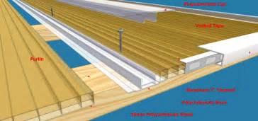 Retractable Awning For Pergola Pergola Cover Diy Patio Cover Kit Polycarbonate Patio