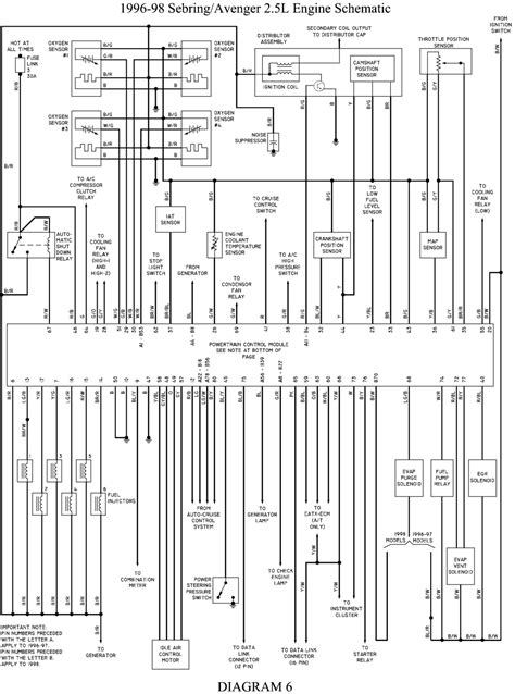 service manuals schematics 2009 chrysler sebring parental controls repair guides wiring diagrams wiring diagrams autozone com