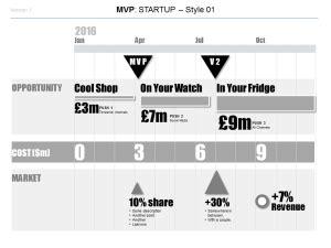 viable business plan format minimum viable product template powerpoint