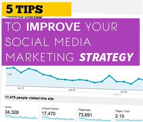 five tips to improve your social media marketing strategy