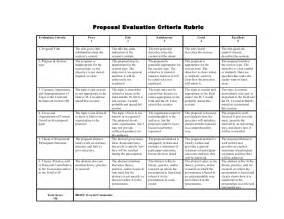 proposal evaluation criteria rubric smaller margins
