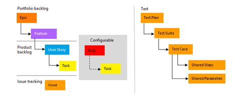 agile story mapping release planning software process agile process workflow microsoft docs