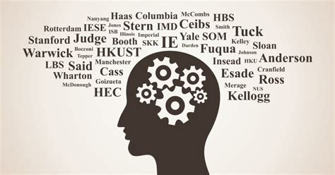 Which One Is Better Mba Or by How To Make Better Choices When Selecting Mba Programs