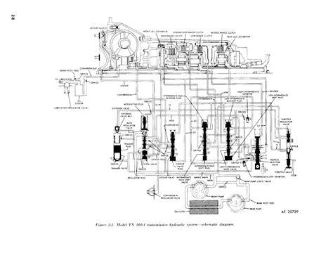 allison 1000 parts diagram allison automatic transmission heavy truck repair manuals