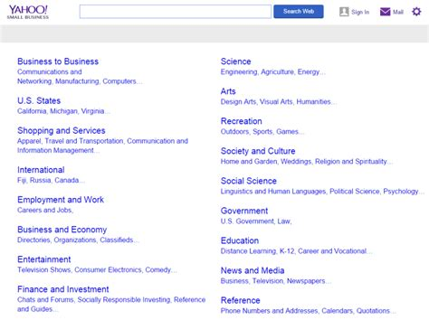 Yahoo White Pages Search Endg 252 Ltiges Aus F 252 R Das Yahoo Directory Seo S 252 Dwest