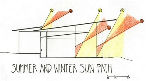 sun path diagram sun path diagram images
