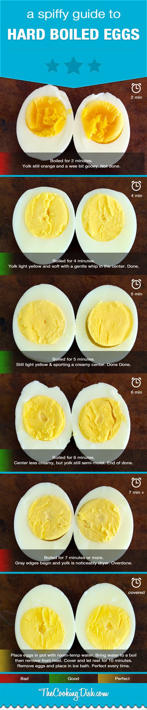 how boil question how do i boil an egg the cooking dish