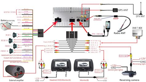 wiring diagram for car lifier car stereo system wiring diagram 4 channel wiring diagram theindependentobserver org