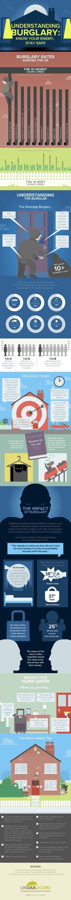 1000 images about security stay safe infographics on