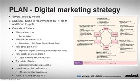 digital marketing plan template digital marketing 101 reach
